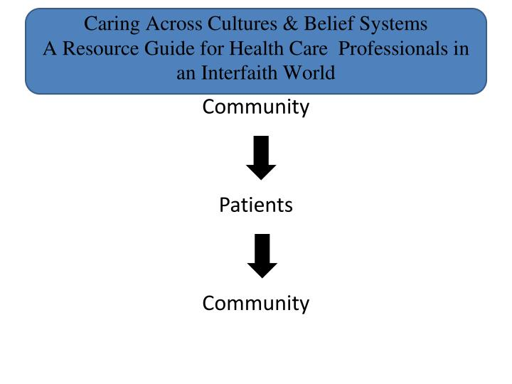 Caring Across Cultures & Belief Systems