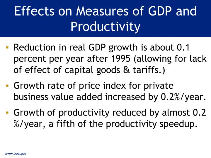 Effects on Measures of GDP and Productivity