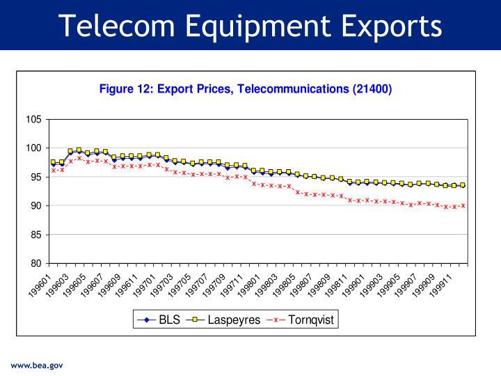 Telecom Equipment Exports