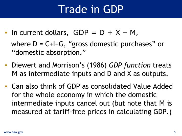 Trade in GDP