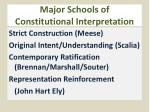 major schools of constitutional interpretation