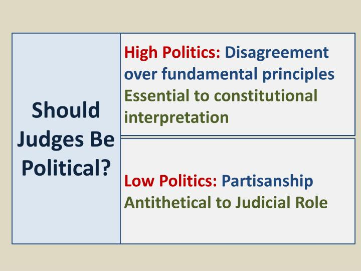 Should Judges Be Political?
