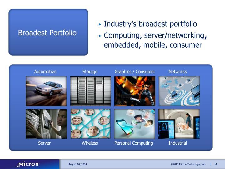Industry's broadest portfolio