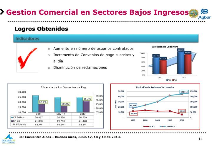 Gestion Comercial en Sectores