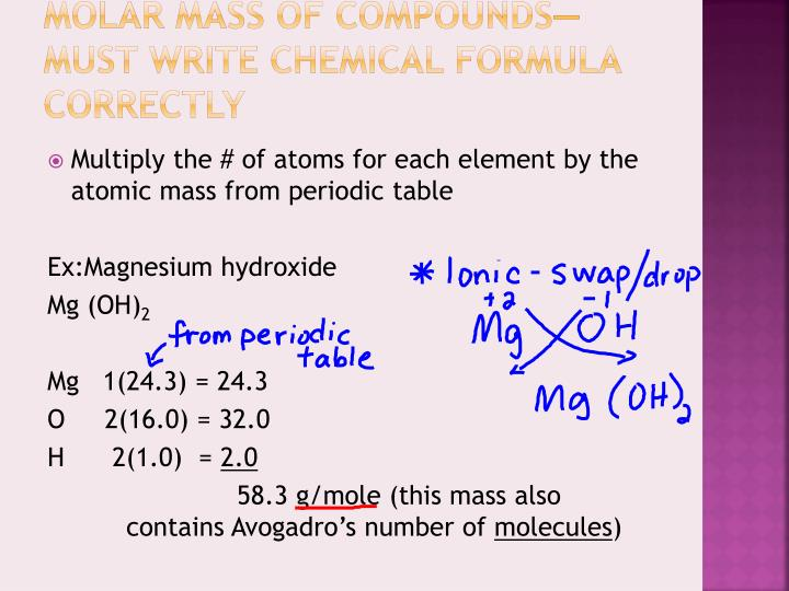 Molar Mass of Compounds—must write chemical formula correctly