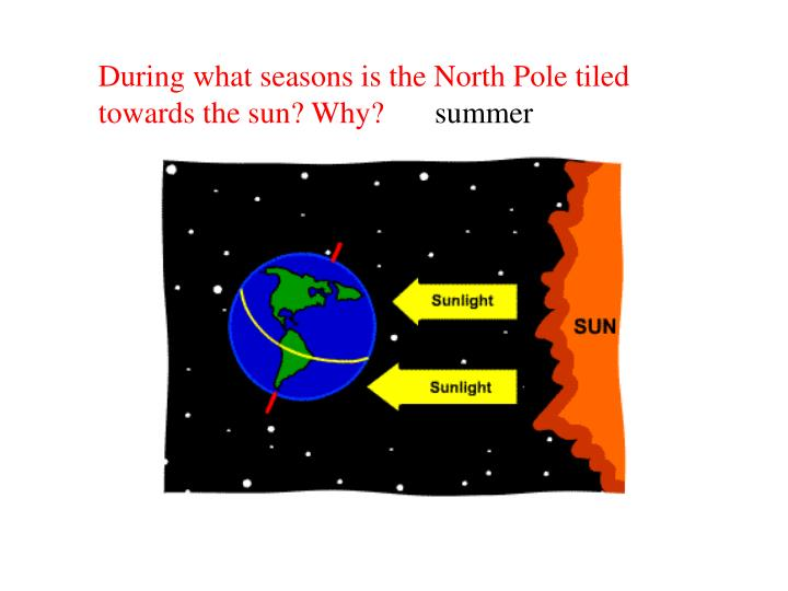During what seasons is the North Pole tiled towards the sun? Why?