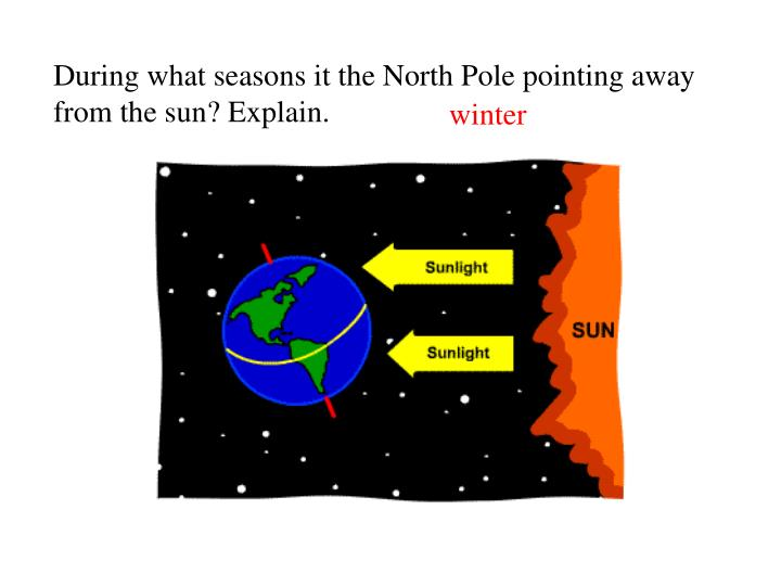 During what seasons it the North Pole pointing away from the sun? Explain.