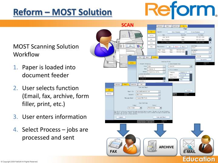 Reform – MOST Solution