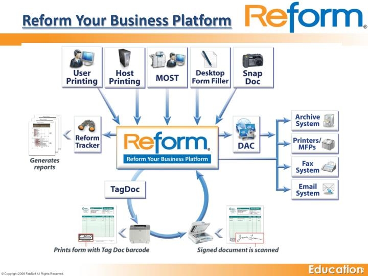Reform Your Business Platform