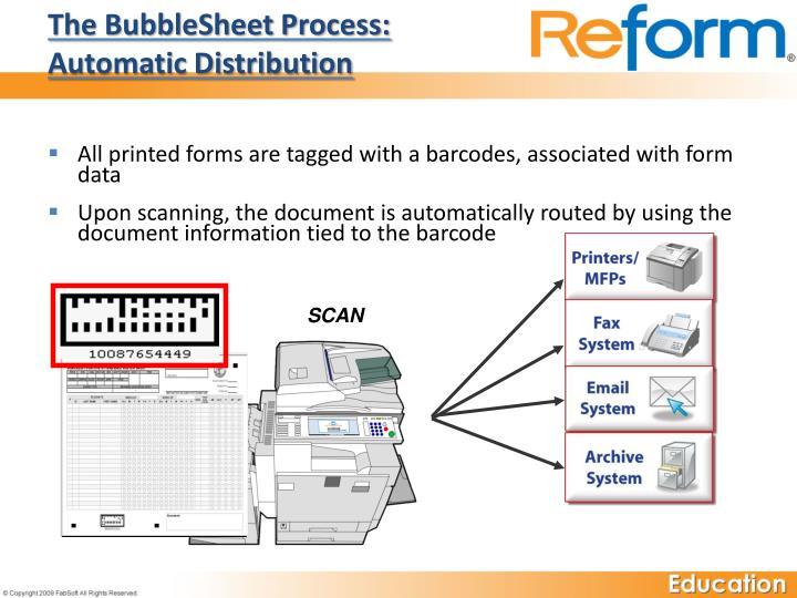The BubbleSheet Process:
