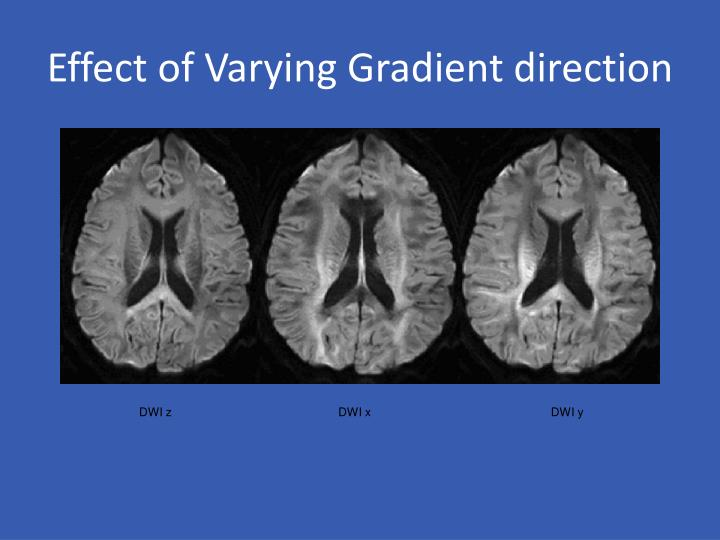 Effect of Varying Gradient direction