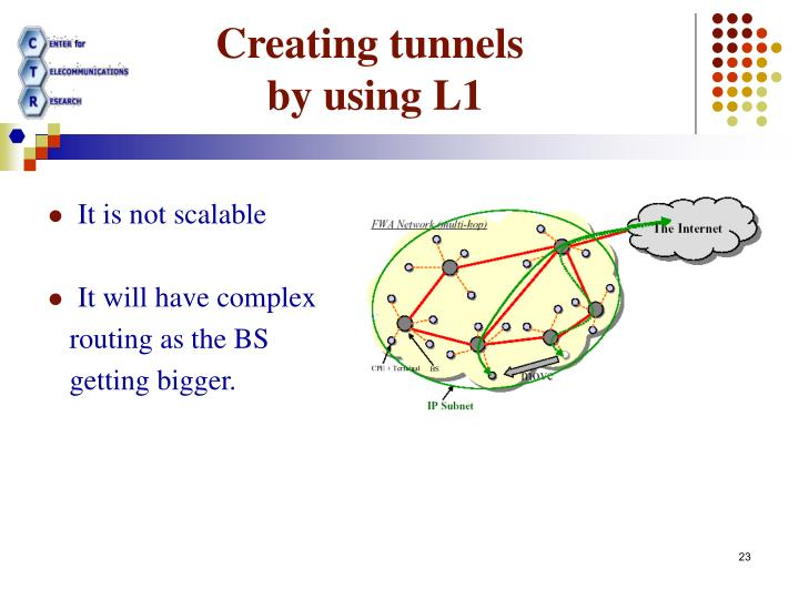 Creating tunnels