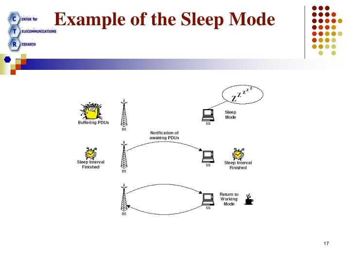 Example of the Sleep Mode