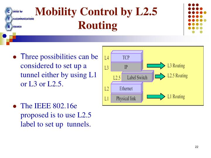 Mobility Control by L2.5
