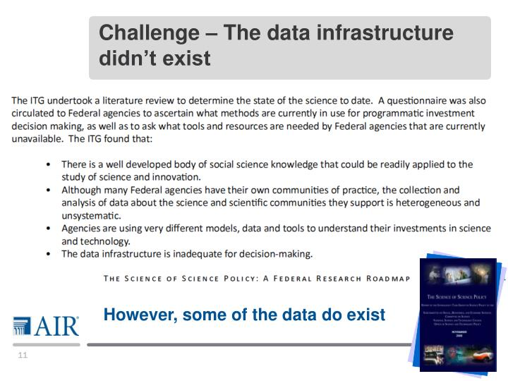 Challenge – The data infrastructure didn't exist
