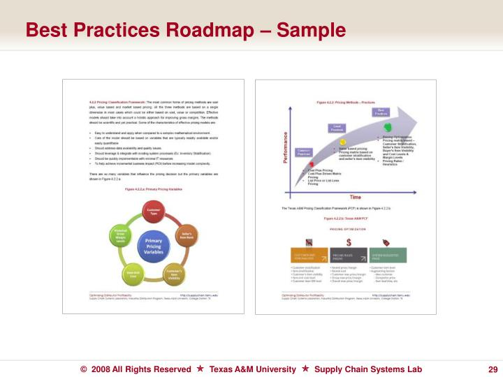 Best Practices Roadmap – Sample