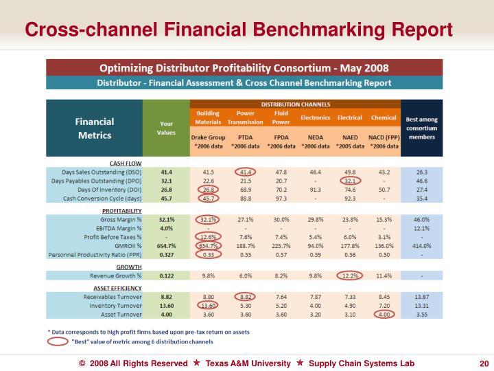 Cross-channel Financial Benchmarking Report