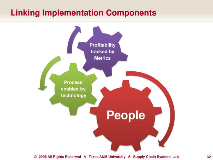 Linking Implementation Components
