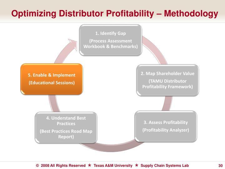 Optimizing Distributor Profitability – Methodology