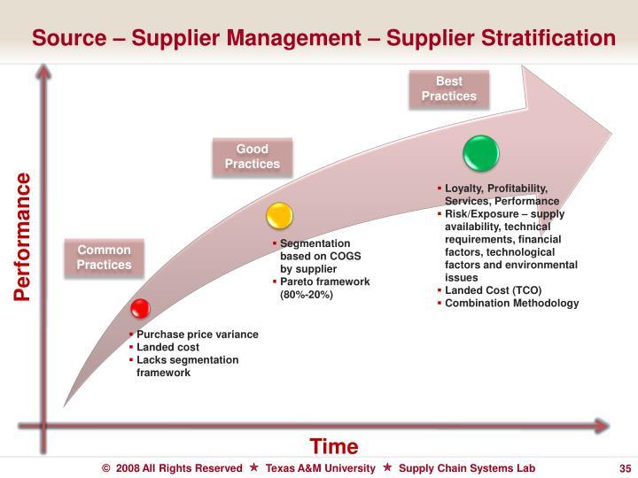 Source – Supplier Management – Supplier Stratification