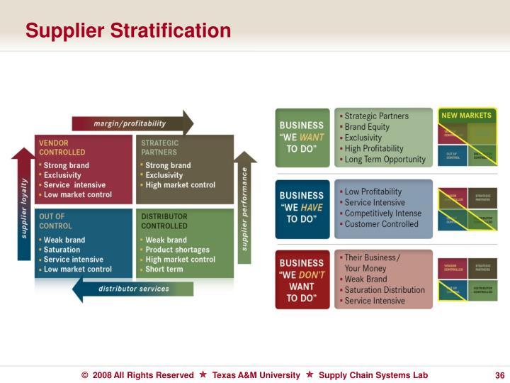 Supplier Stratification