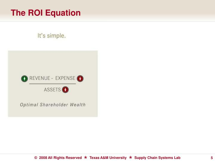 The ROI Equation