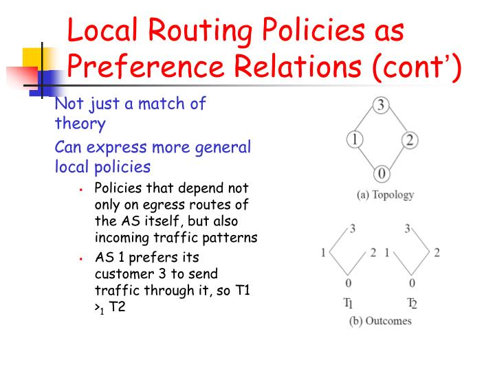 Local Routing Policies as Preference Relations (cont