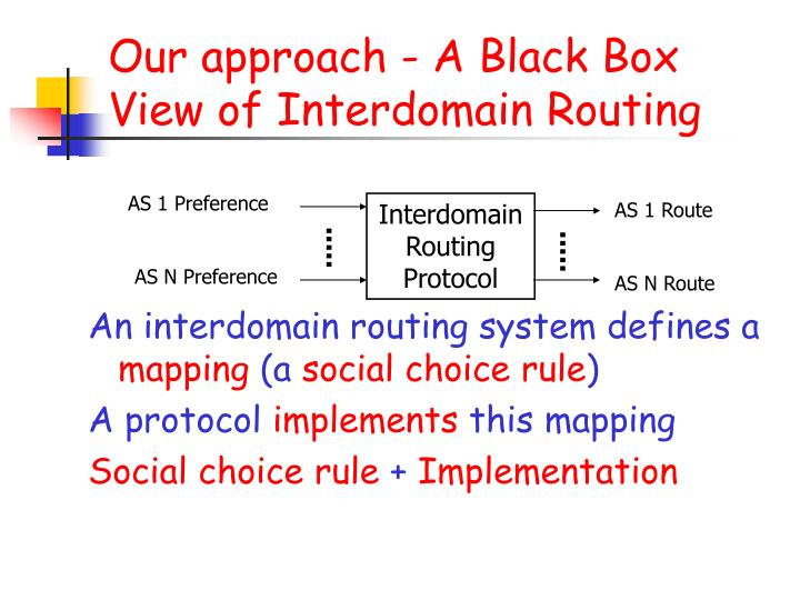 Our approach - A Black Box View of Interdomain Routing