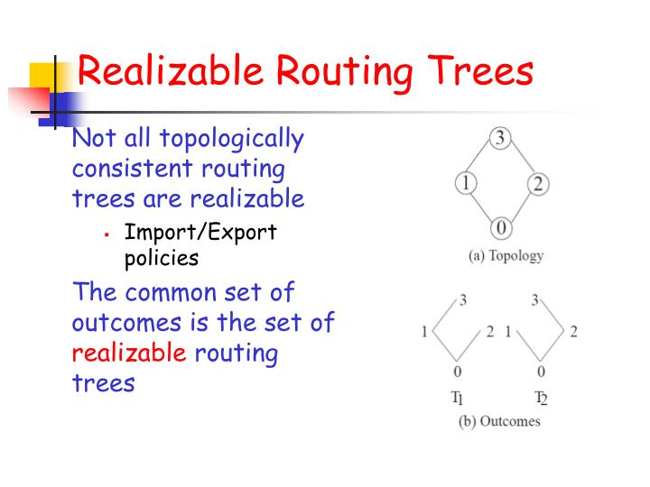 Realizable Routing Trees