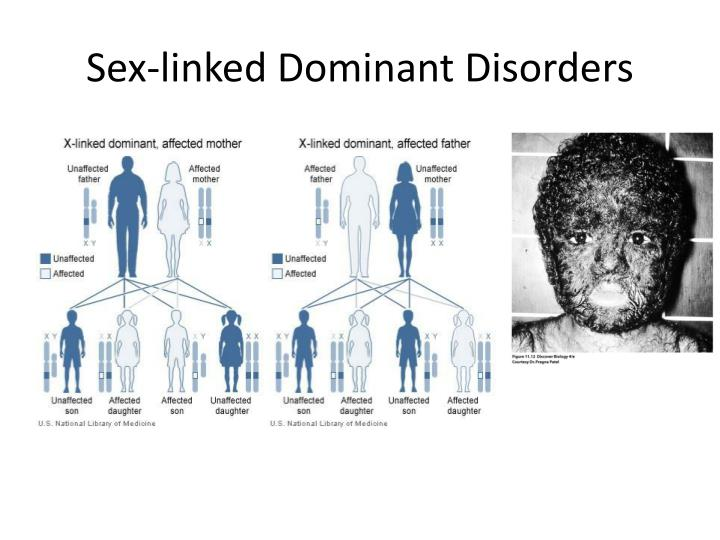 non sex linked genetic disorders in Cairns