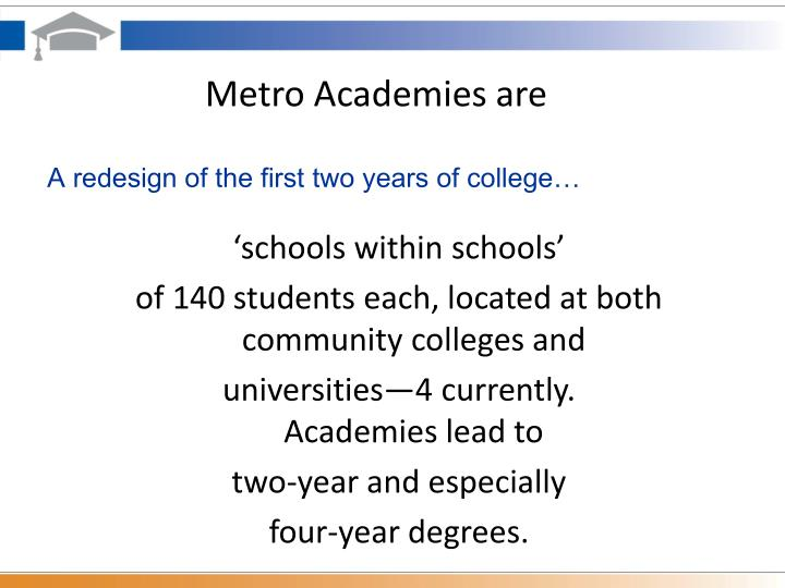 Metro Academies are