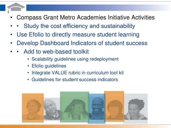 Compass Grant Metro Academies Initiative Activities