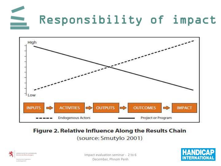 Responsibility of impact