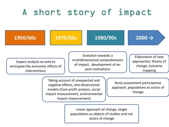A short story of impact