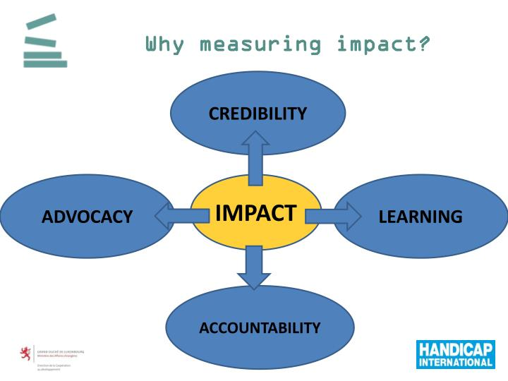 Why measuring impact?