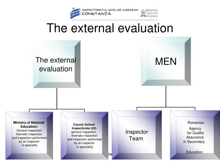 The external evaluation