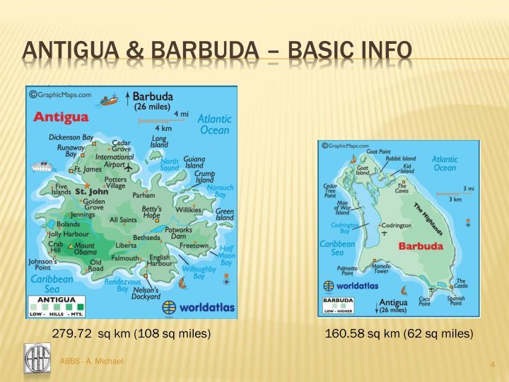ANTIGUA & Barbuda – Basic info