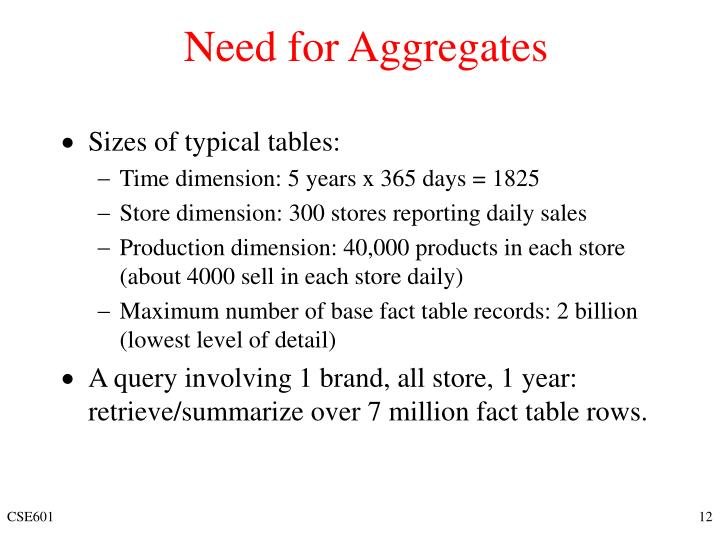 Need for Aggregates
