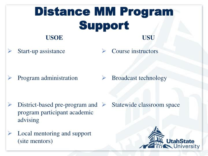 Distance MM Program Support