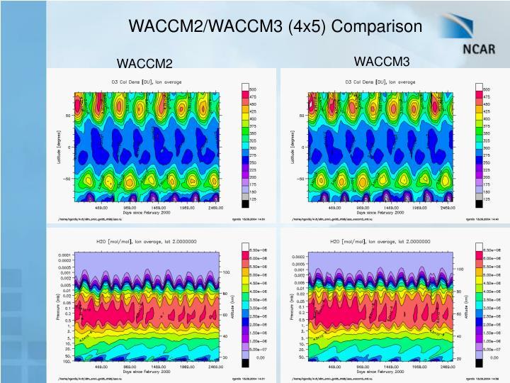 WACCM2/WACCM3 (4x5) Comparison