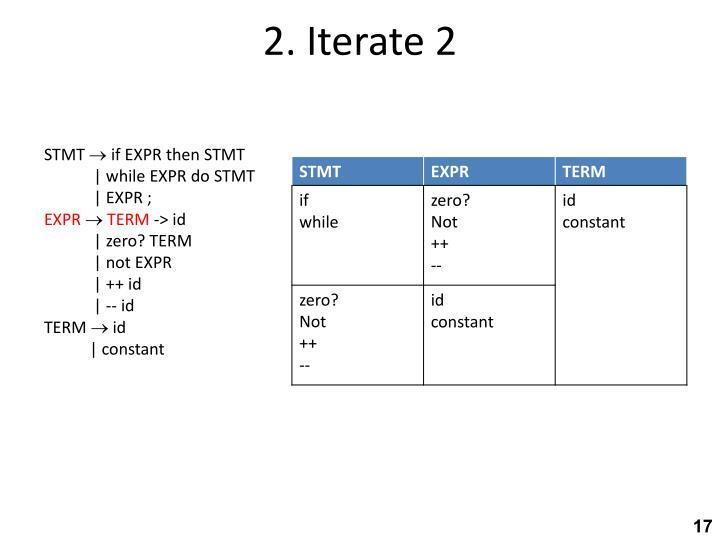 2. Iterate 2