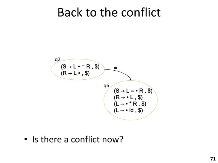 Back to the conflict