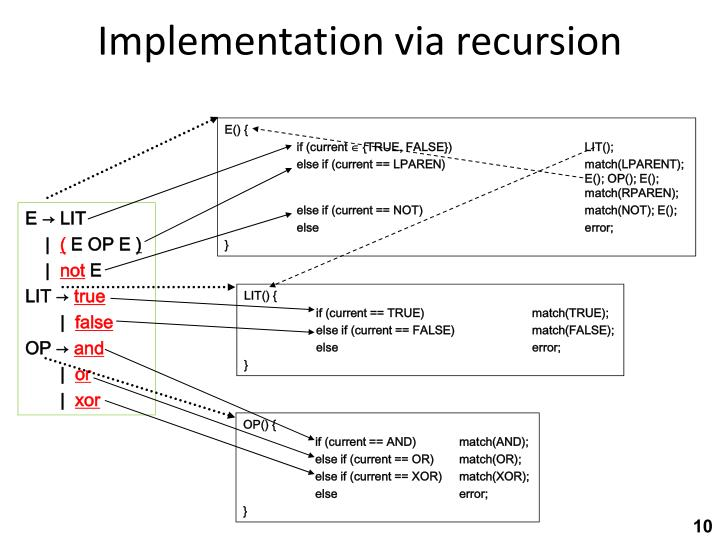 Implementation via recursion