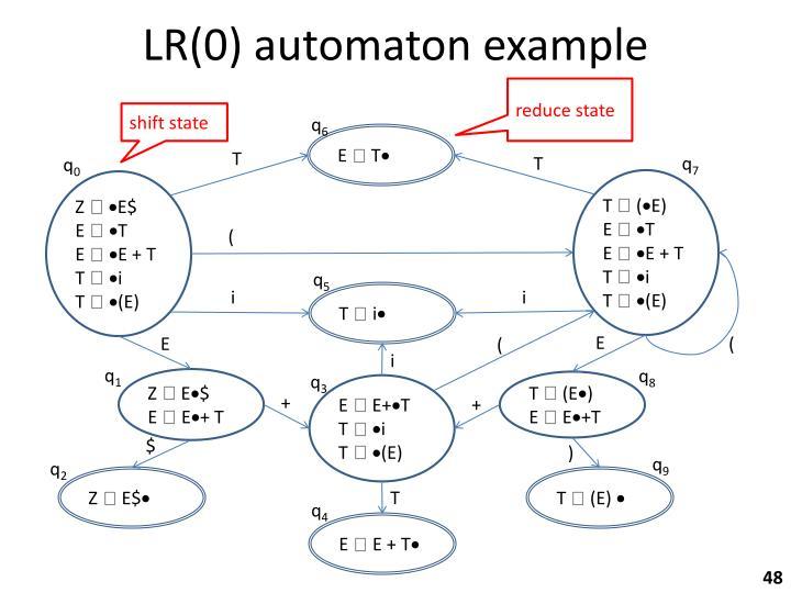 LR(0) automaton example