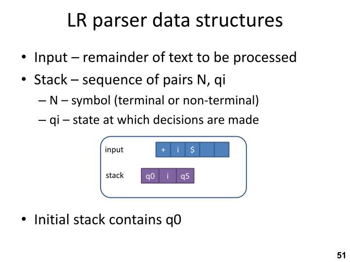 LR parser data structures