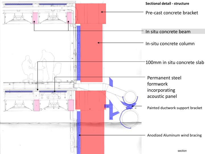 Sectional detail - structure