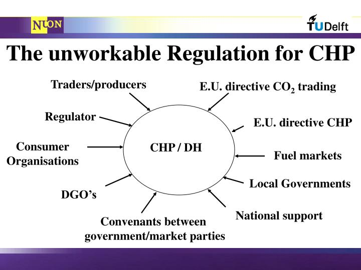 The unworkable Regulation for CHP
