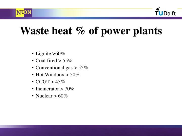 Waste heat % of power plants