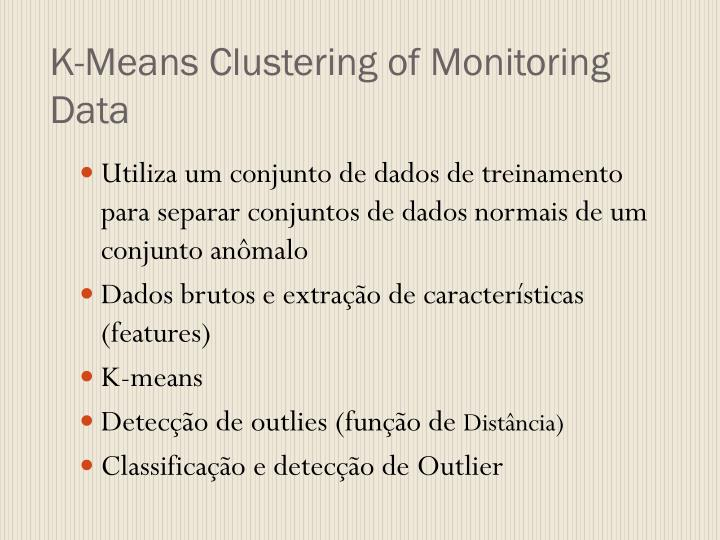 K-Means Clustering of Monitoring Data