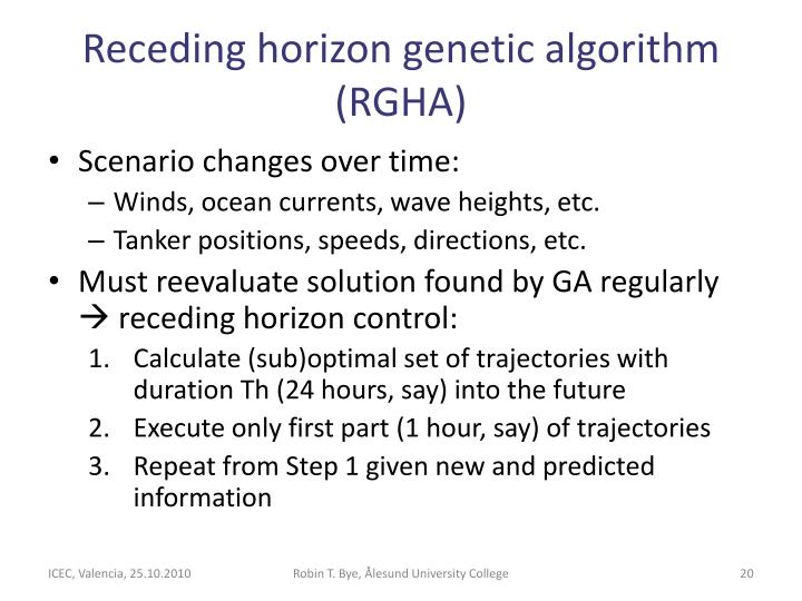 Receding horizon genetic algorithm (RGHA)